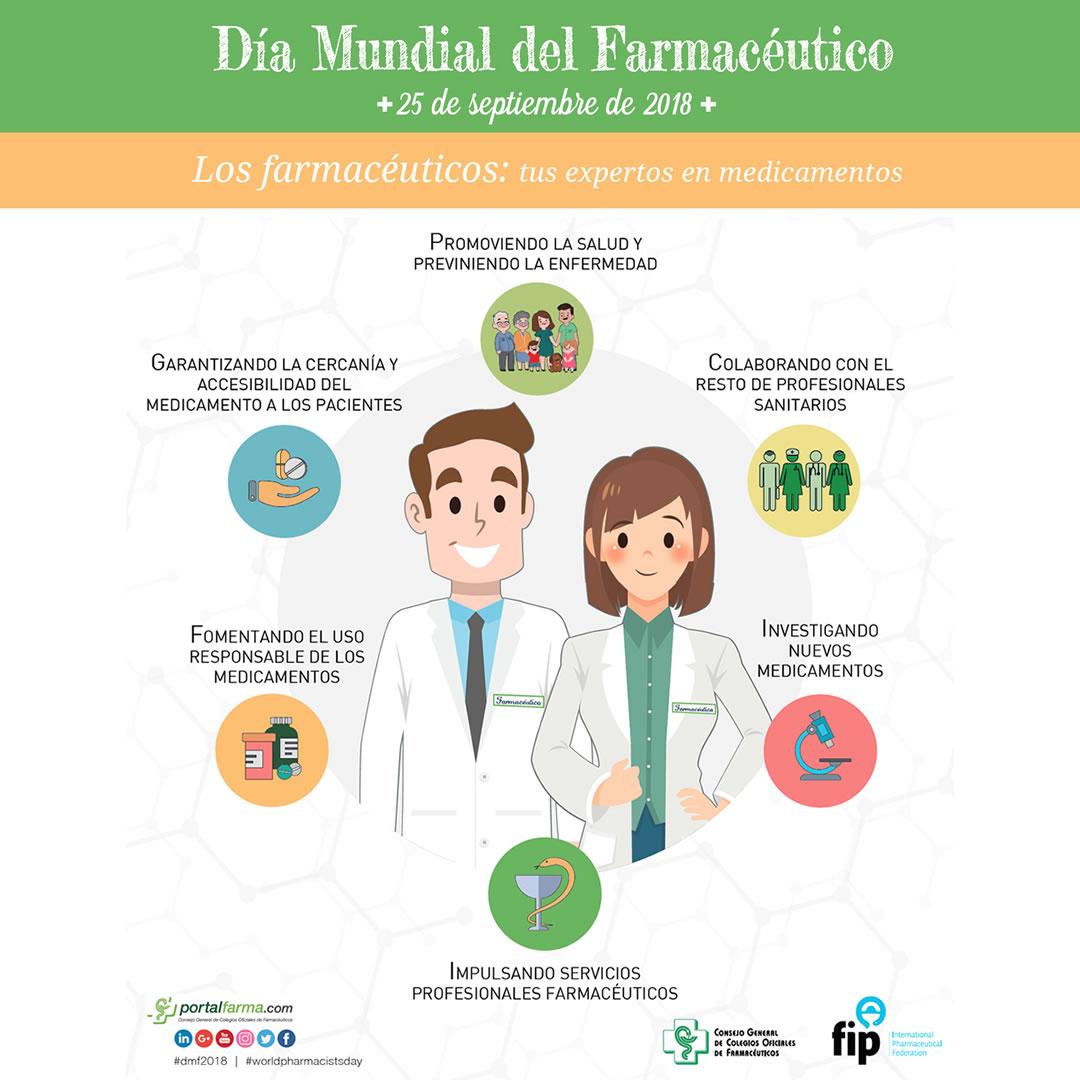 Farmacia online internacional